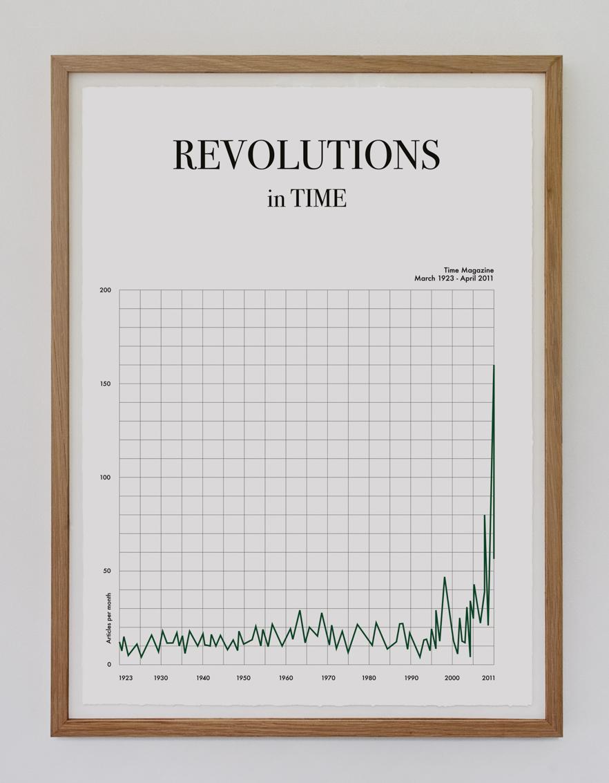 Toril Johannessen, Revolutions in Time (detail), 2010-11, screen print, 76 x 56 cm, Courtesy of the artist
